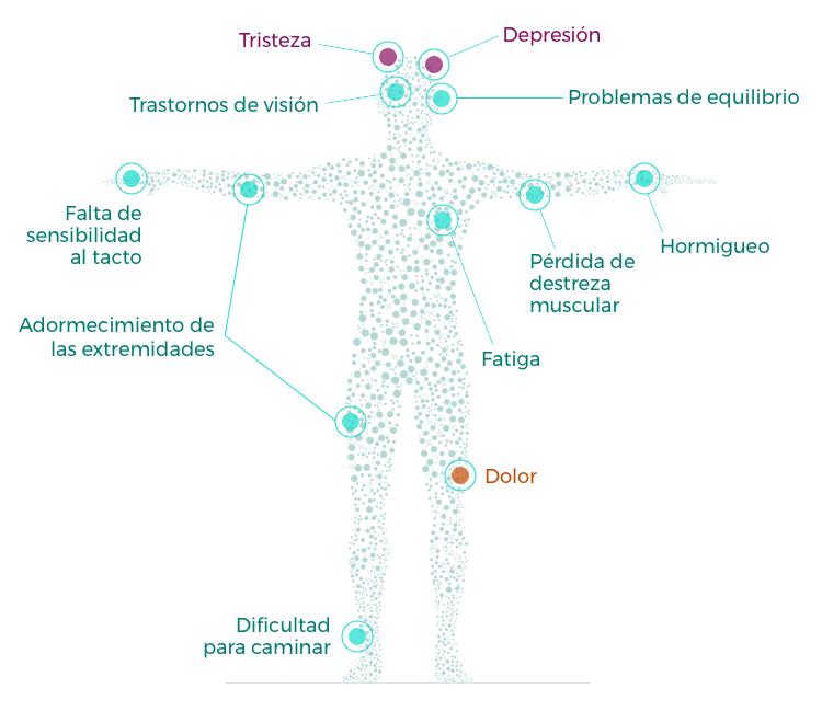 sintomas de osteoporosis infantil